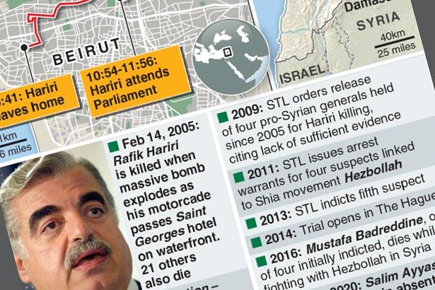 Aug 18: Hariri tribunal verdict postponed