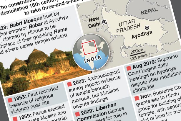 Construction of disputed Ayodhya temple begins
