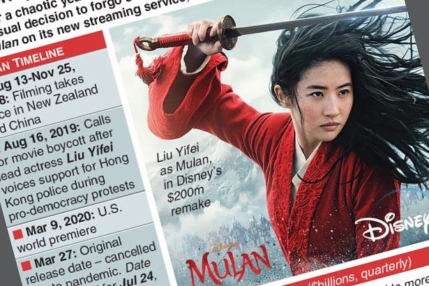 Disney losses lead to unusual Mulan release