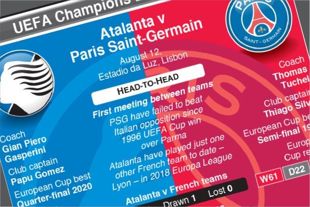Aug 12: Champions League quarter-finals
