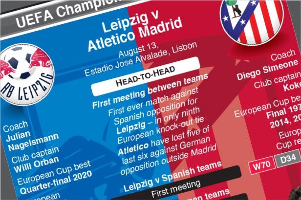 Champions League Quarter-final, Aug 13