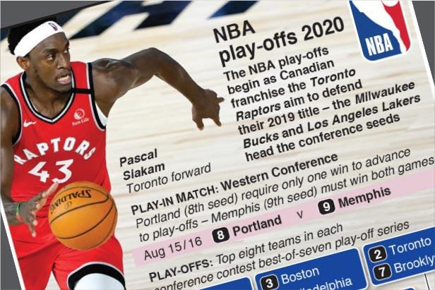 Aug 15-Oct 13: NBA play-offs 2020
