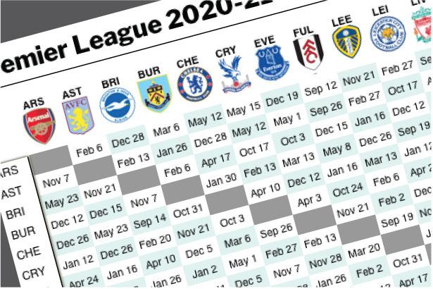 Sep 12: Premier League guide 2020-21