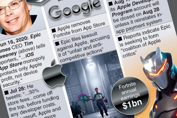 Epic's battle for control with Apple and Google