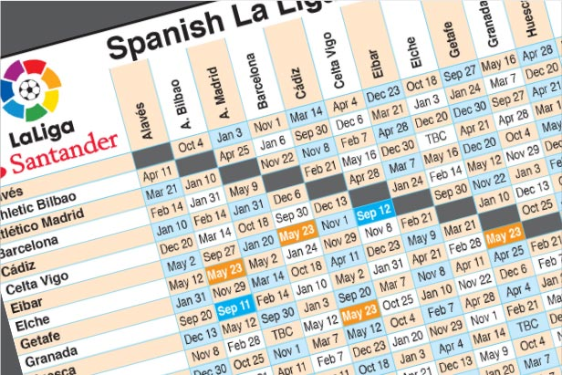 Sep 11: Spanish La Liga fixtures 2020-21