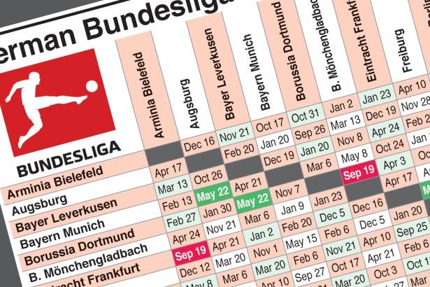 Sep 18: German Bundesliga fixtures 2020-21