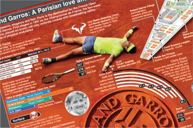 Sep 27: Roland Garros – A Parisian love affair