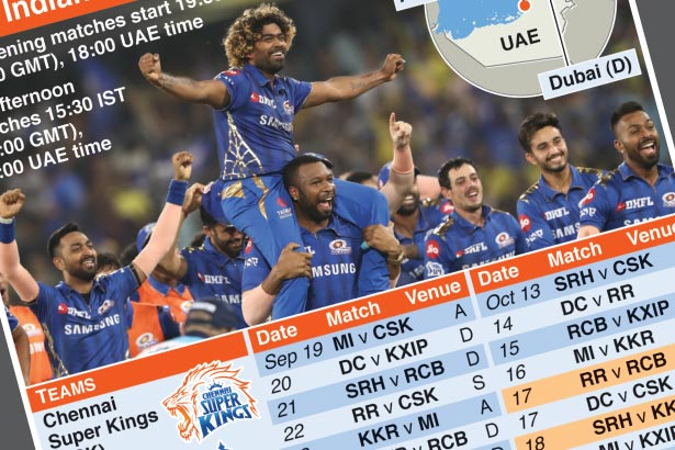 Sep 19: Indian Premier League relocates to UAE