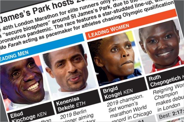 Oct 4: St. James's Park hosts 2020 London Marathon