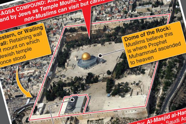 UAE-Bahrain accords with Israel may change Al-Aqsa status