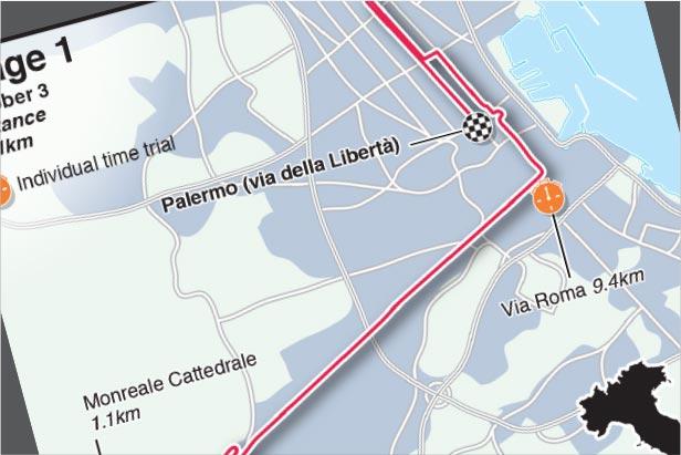 Oct 3-25: Giro d'Italia 2020 stages