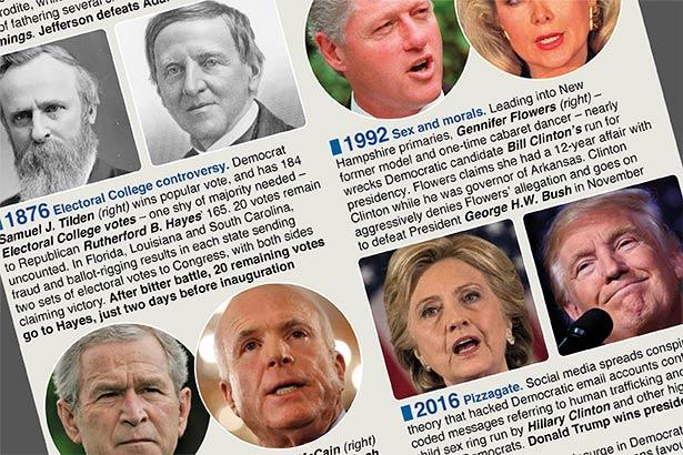 Nov 3: A short history of campaign dirty tricks