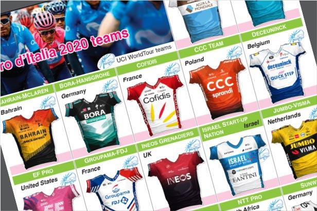 Oct 3-25: Giro d'Italia 2020 teams