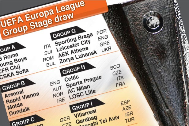Oct 22-Dec 10: UEFA Europa League group stage draw 2020-21