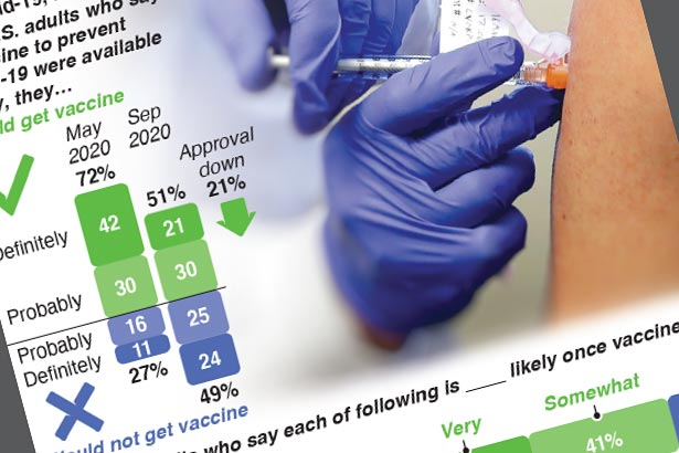 U.S. citizens divided over Covid-19 vaccine