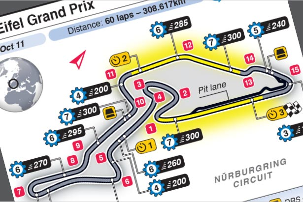 Oct 9-11: F1 Eifel GP 2020 at Nürburgring