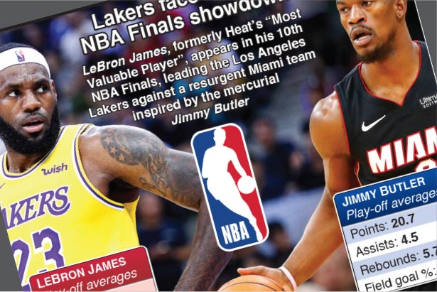 Sep 30: Lakers and Heat clash in NBA Finals