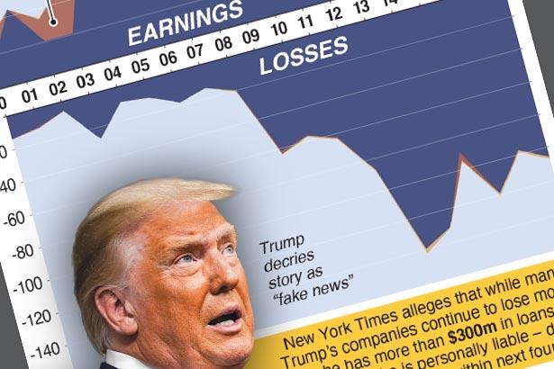 A timeline of Donald Trump's finances