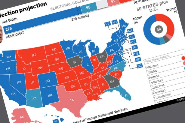 Live results for the U.S. Election -- interactive