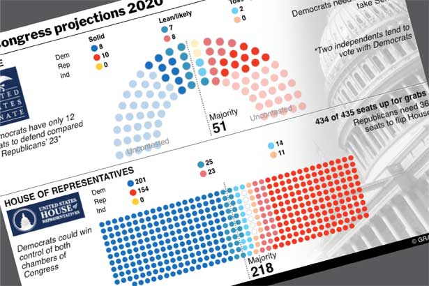 Live results for Senate and House -- interactive