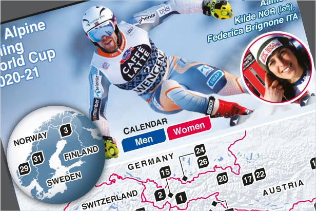 Oct 17-Mar 15: Alpine Skiing World Cup 2020-21