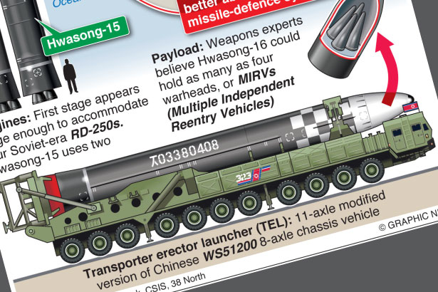 What we know about North Korea's new missile