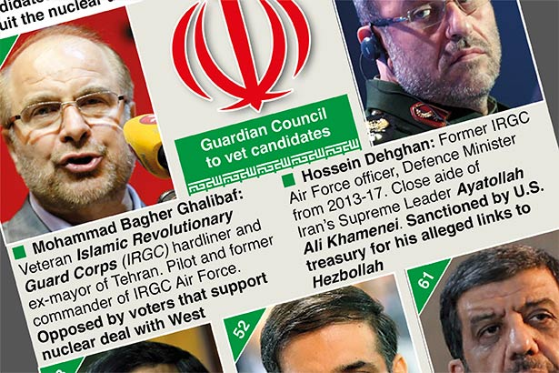 Iran's presidential election candidates