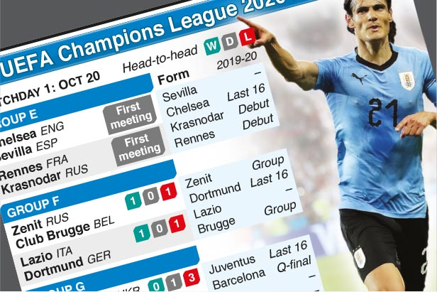 Oct 20: UEFA Champions League Day 1, Tuesday