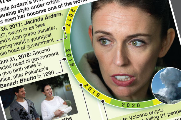 Jacinda Ardern's rise to prominence