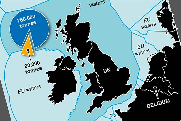 Europe's access to British fishing waters
