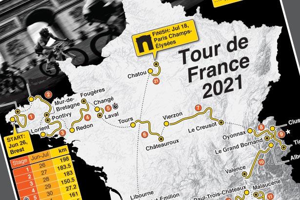 Jun 26: Tour de France 2021 route