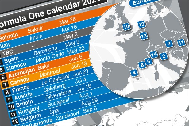 Mar 26: Formula 1 World Championship calendar 2021