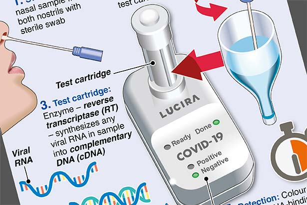 First at-home coronavirus test approved