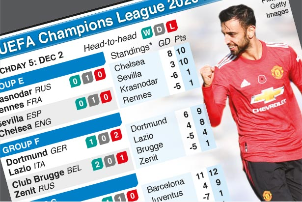 Dec 2: UEFA Champions League Day 5, Wednesday
