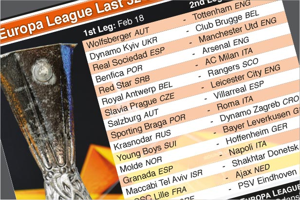 Dec 14: UEFA Europa League Last 32 draw 2020-21