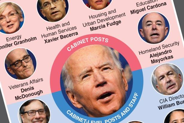 Who are Joe Biden's Cabinet picks?