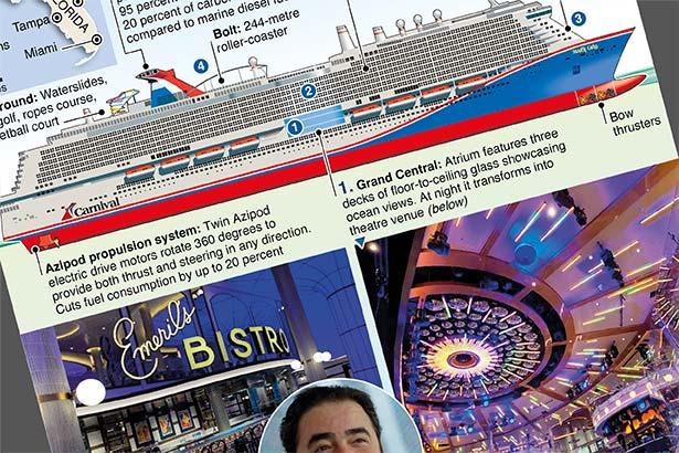 Carnival's mega-cruise ship Mardi Gras