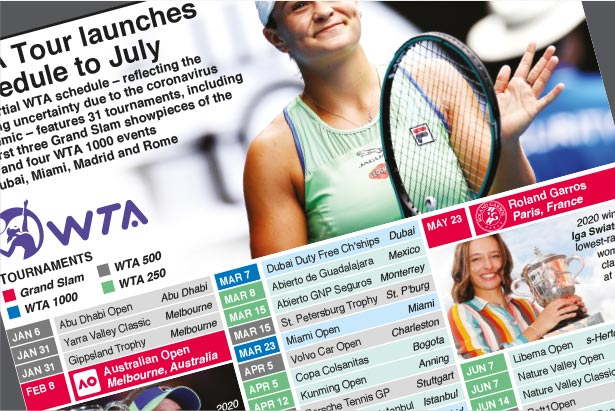 Jan 6-Jul 11: WTA Tour launches schedule to July