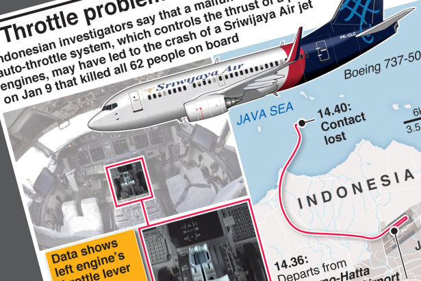 What made the Indonesian plane crash?