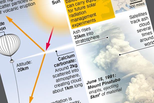 Fears grow for solar radiation management test flight plan