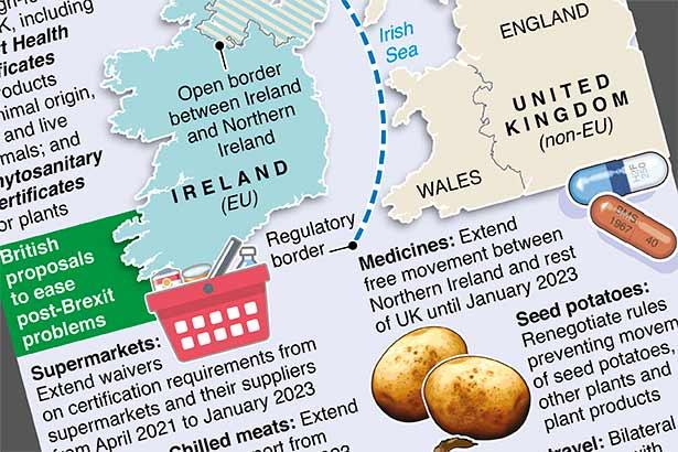 UK-EU standoff over Northern Ireland red tape