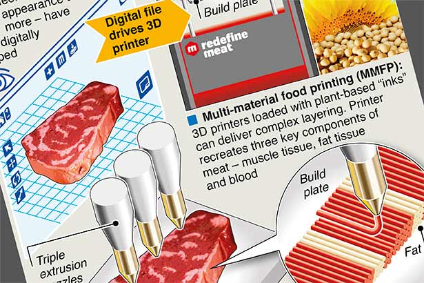 Faux meat moves beyond burgers