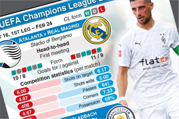Feb 24: UEFA Champions League Last 16, 1st leg