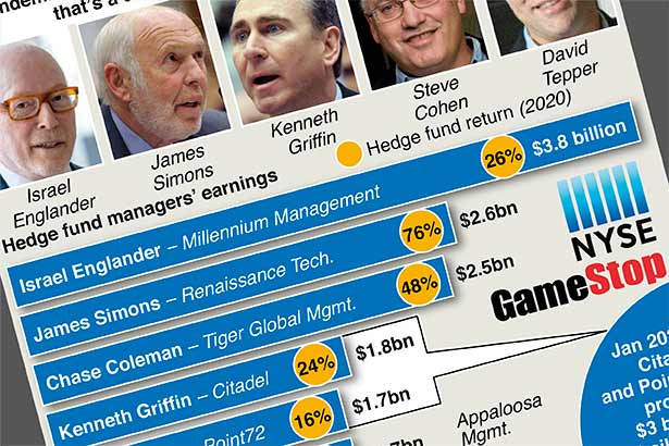 Record payday for hedge fund elite
