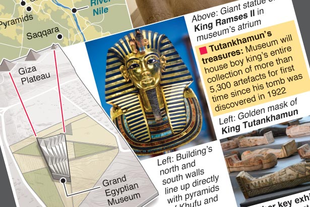 Grand Egyptian Museum due to open in late 2021