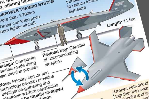 "Boeing's ""Loyal Wingman"" makes maiden flight"