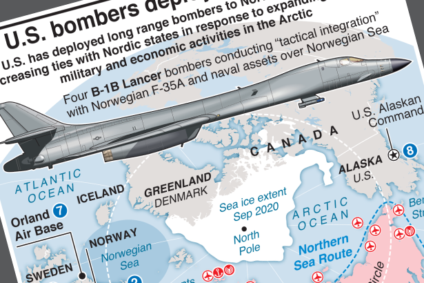 U.S.-Russia rivalry in Arctic heats up