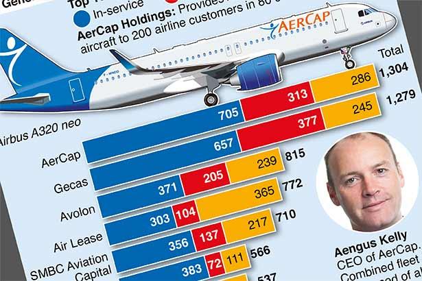 AerCap-Gecas $30bn aircraft leasing merger