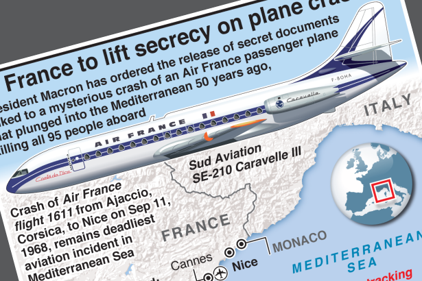 Secret files could solve Air France crash mystery