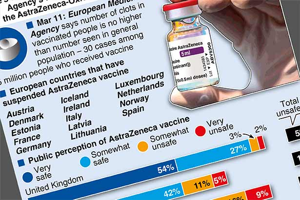 Europe's vaccine campaign in turmoil